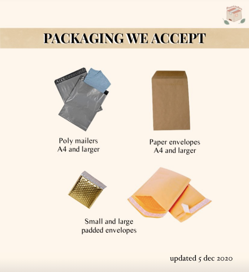 PP Packaging Guide